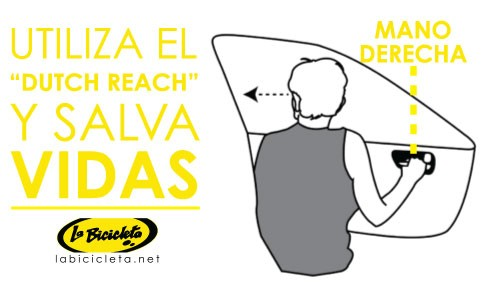 """EL """"DUTCH REACH"""""""